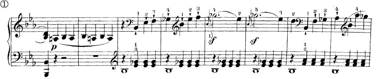 ピアノ 悲愴 ベートーヴェン ソナタ